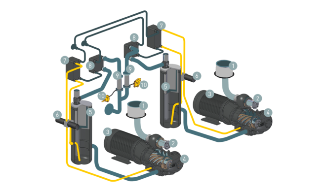 Component layout of HSD compressed air stations